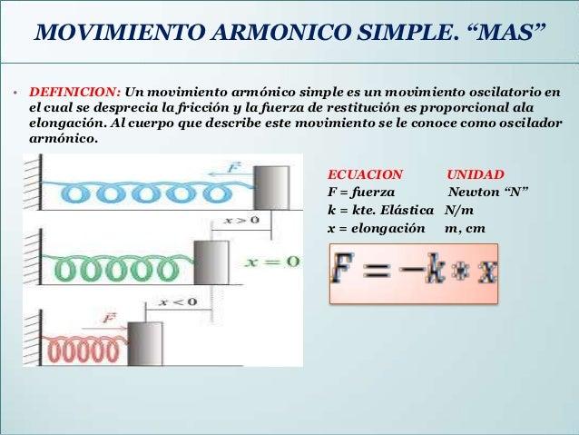 """MOVIMIENTO ARMONICO SIMPLE. """"MAS""""• DEFINICION: Un movimiento armónico simple es un movimiento oscilatorio en  el cual se d..."""