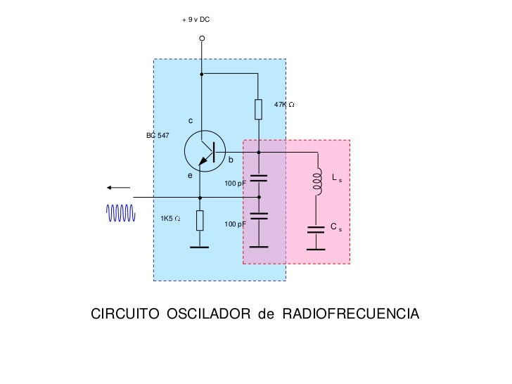 Circuito Oscilador : Oscilador de radiofrecuencia