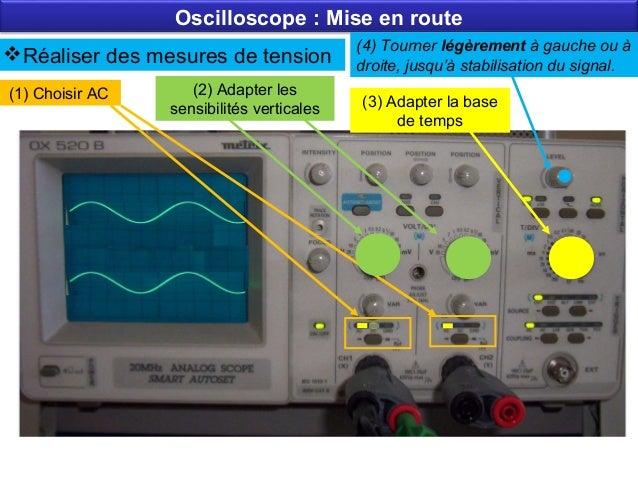 Réaliser des mesures de tension (1) Choisir AC Oscilloscope : Mise en route (2) Adapter les sensibilités verticales (3) A...