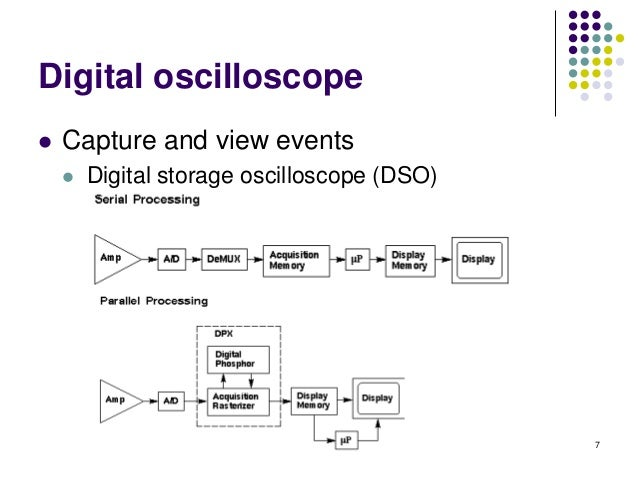 oscilloscopes rh slideshare net block diagram software geology block diagram software free