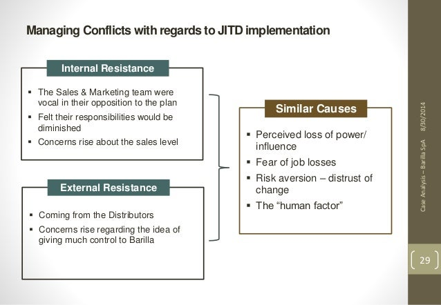 barilla jitd implementation On an implementation level, several impediments are identified,  distributors  rejected the jitd program (where barilla's logistics would specify.
