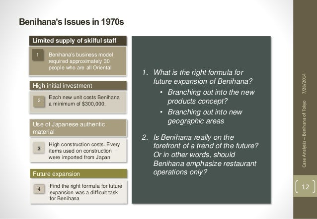 benihana case study Benihana of tokyo case solution, discusses the development of a chain of theme restaurants the student is asked to evaluate the current operating strategy and propose a strategy for lon.