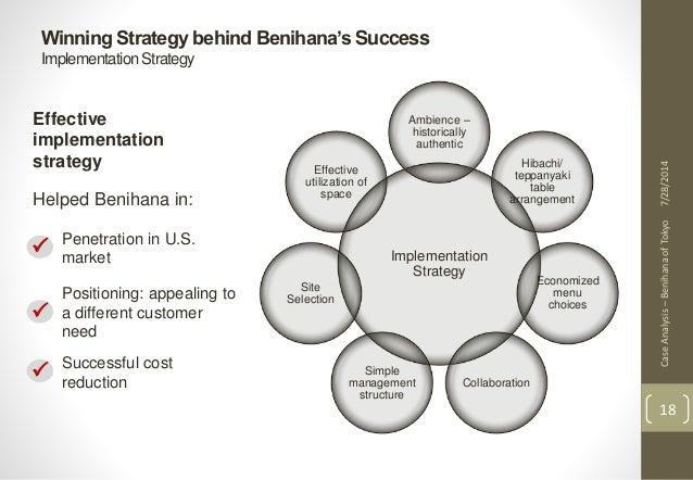 benihana process flow diagram