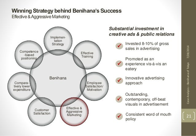 benihana strategy Posts about benihana of tokyo written by kate grey.