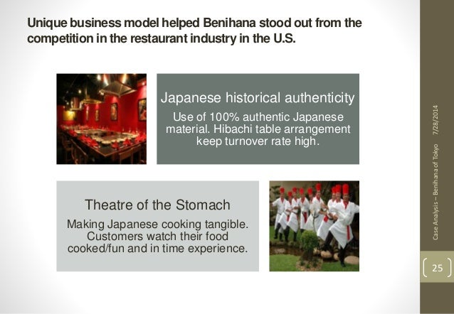 benihana restaurant process flow Restaurant implements process optimization as the owner of this buzzing social phenomenon you smile at the sight of bustling waiters.
