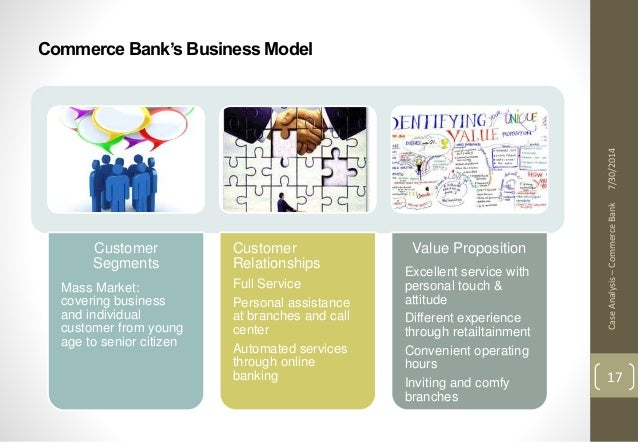 harvard business school commerce bank This report evaluates the current operations of commerce bank with the use of a  swot analysis the findings  harvard business school publishing, boston.