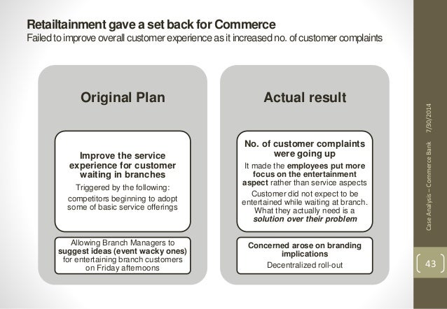 commerce bank case Problem statement how far should commerce bank take differentiating the service experience in order to stay ahead of it competitors while still maintaining their strategy of competing on service, not price.