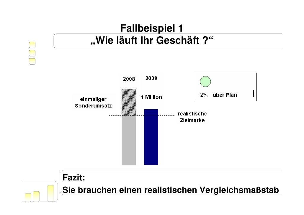 Axel Schaefer: Unternehmens- und Liquidtätsplanung im Buchhandel Slide 3