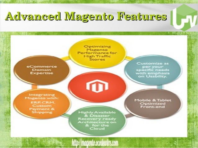 Image result for features of magento
