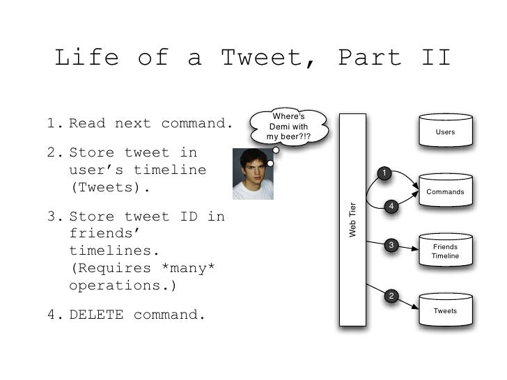 Life of a Tweet, Part II                          Where's 1. Read next command.   Demi with                               ...
