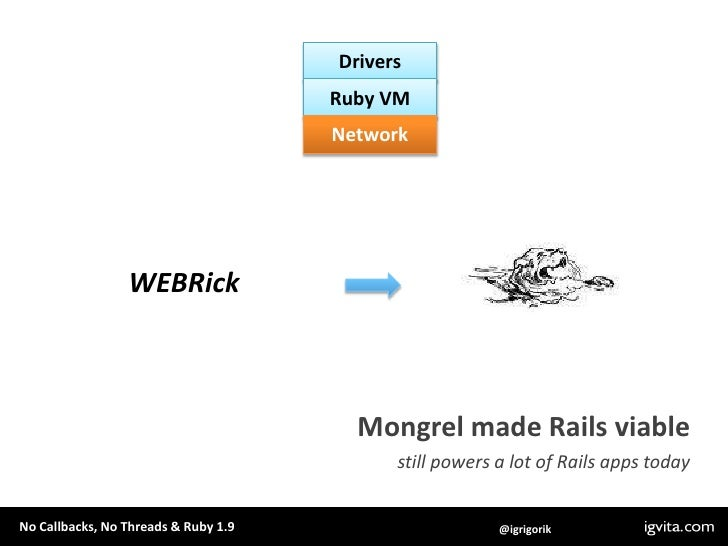 Drivers<br />Ruby VM<br />Network<br />WEBRick<br />Mongrel made Rails viable<br />still powers a lot of Rails apps today<...
