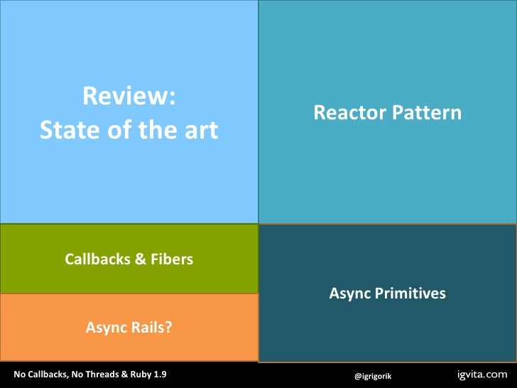 Reactor Pattern<br />Review: <br />State of the art<br />Async Primitives<br />Callbacks & Fibers<br />Async Rails?<br />