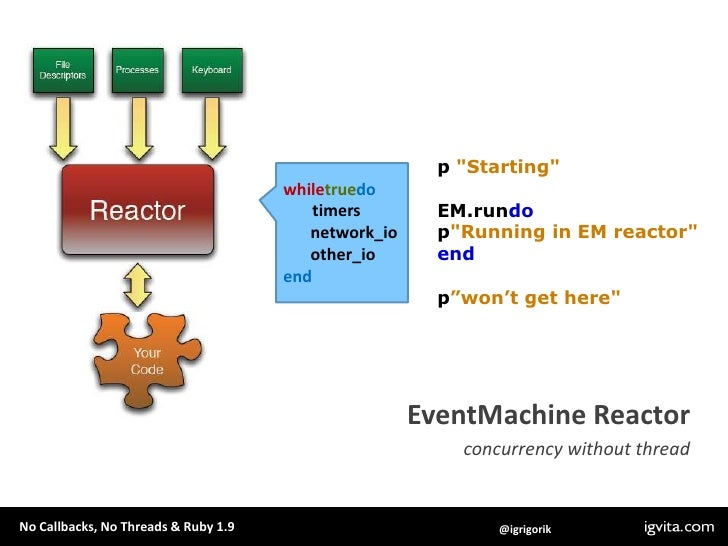"""p """"Starting""""EM.rundop""""Running in EM reactor""""endp""""won't get here""""<br />whiletruedo<br />       timersnetwork_ioother_io<br ..."""