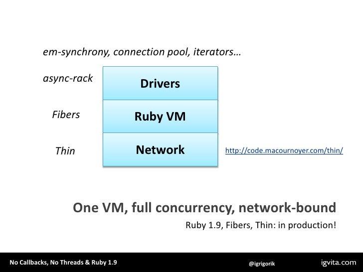 EM.synchronydo<br />    concurrency =2<br />urls= ['http://url.1.com', 'http://url2.com']<br />    results =EM::Synchrony:...