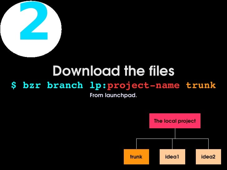 2         Download the files $ bzr branch lp:project­name trunk              From launchpad.                              ...