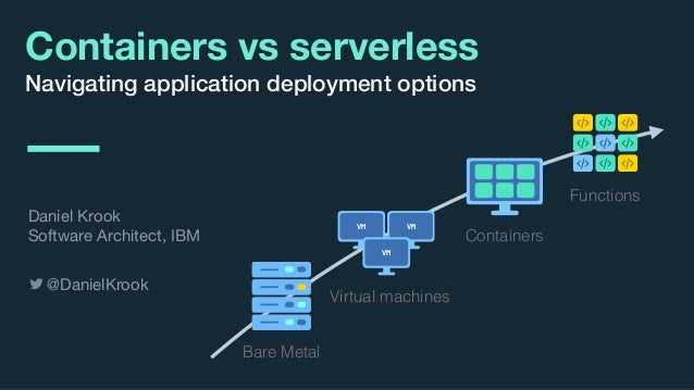 © 2017 IBM Corporation l Interconnect 2017 Containers vs serverless Navigating application deployment options @DanielKrook...