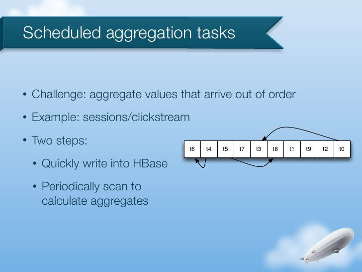 Scheduled aggregation tasks•   Challenge: aggregate values that arrive out of order•   Example: sessions/clickstream•   Tw...