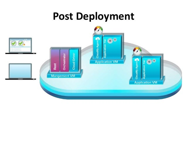 Post Deployment