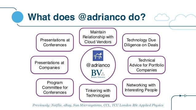 What does @adrianco do? @adrianco Technology Due Diligence on Deals Presentations at Conferences Presentations at Companie...