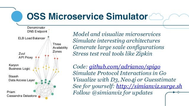 OSS Microservice Simulator Model and visualize microservices Simulate interesting architectures Generate large scale confi...