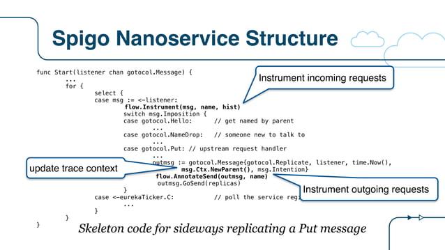 Spigo Nanoservice Structure func Start(listener chan gotocol.Message) { ... for { select { case msg := <-listener: flow.In...