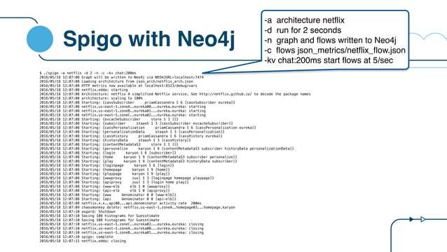 Spigo with Neo4j $ ./spigo -a netflix -d 2 -n -c -kv chat:200ms 2016/05/18 12:07:08 Graph will be written to Neo4j via NEO...