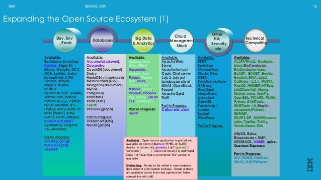 Exploring the Open Source Linux Ecosystem