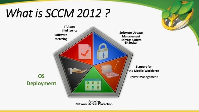 Automated operating system deployment using sccm 2012 for What is console