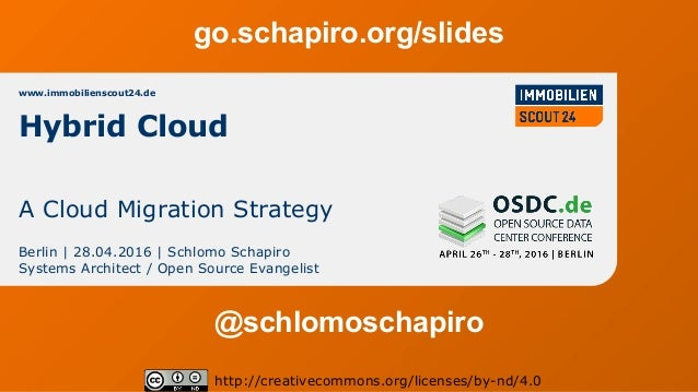 www.immobilienscout24.de Berlin | 28.04.2016 | Schlomo Schapiro Systems Architect / Open Source Evangelist http://creative...