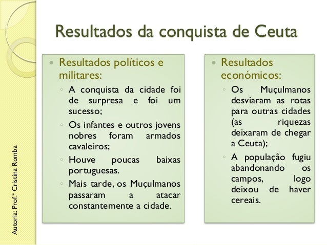 Resultados da conquista de Ceuta  Autoria: Prof.ª Cristina Romba    Resultados políticos e militares: ◦ A conquista da ci...