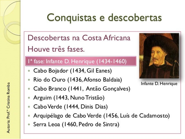 Conquistas e descobertas Descobertas na Costa Africana Houve três fases. 1ª fase: Infante D. Henrique (1434-1460)  Autoria...