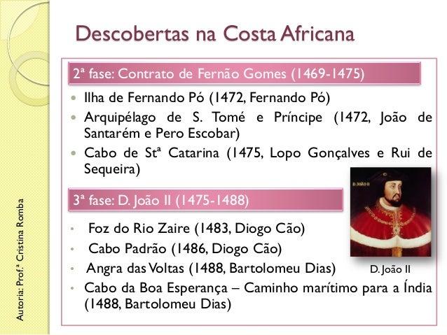 Descobertas na Costa Africana 2ª fase: Contrato de Fernão Gomes (1469-1475)    Autoria: Prof.ª Cristina Romba    Ilha d...