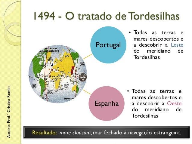 1494 - O tratado de Tordesilhas  Autoria: Prof.ª Cristina Romba  Portugal  • Todas as terras e mares descobertos e a desco...