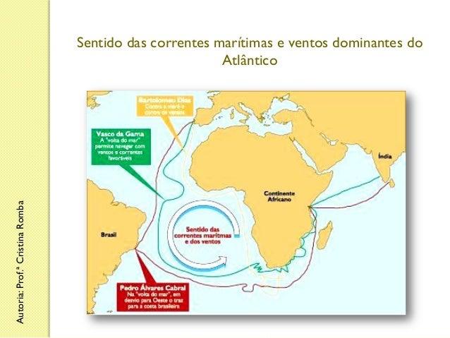 Autoria: Prof.ª Cristina Romba  Sentido das correntes marítimas e ventos dominantes do Atlântico