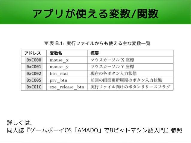 アプリが使える変数/関数 詳しくは、 同人誌『ゲームボーイOS「AMADO」で8ビットマシン語入門』参照