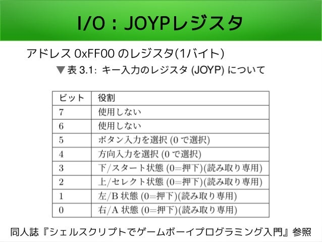 I/O:JOYPレジスタ アドレス 0xFF00 のレジスタ(1バイト) 同人誌『シェルスクリプトでゲームボーイプログラミング入門』参照