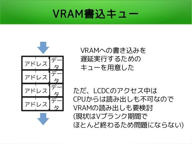 VRAM書込キュー アドレス デー タ アドレス デー タ アドレス デー タ アドレス デー タ VRAMへの書き込みを 遅延実行するための キューを用意した ただ、LCDCのアクセス中は CPUからは読み出しも不可なので VRAMの読み出し...