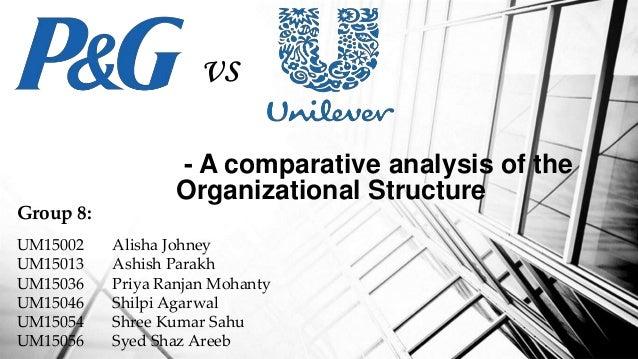 Group 8: UM15002 Alisha Johney UM15013 Ashish Parakh UM15036 Priya Ranjan Mohanty UM15046 Shilpi Agarwal UM15054 Shree Kum...