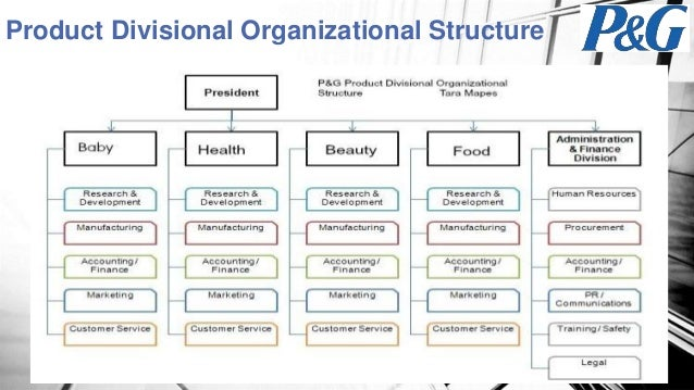Corporate structure of procter and gamble casino boogie the rolling stones