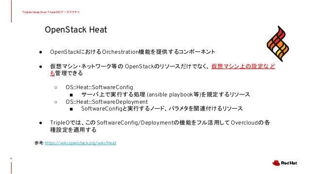 OpenStack Heat Tripleo Deep Dive: TripleOのアーキテクチャ ● OpenStackにおけるOrchestration機能を提供するコンポーネント ● 仮想マシン・ネットワーク等の OpenStackのリソ...