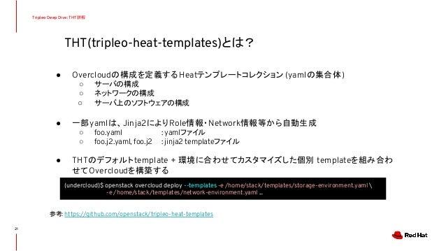 THT(tripleo-heat-templates)とは? Tripleo Deep Dive: THT詳解 ● Overcloudの構成を定義するHeatテンプレートコレクション (yamlの集合体) ○ サーバの構成 ○ ネットワークの構...