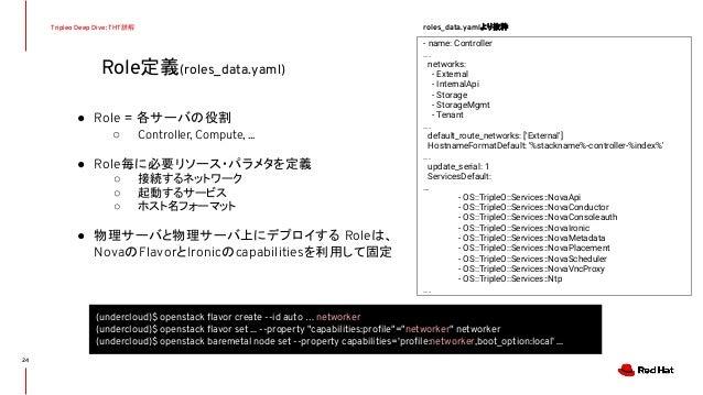 Role定義(roles_data.yaml) Tripleo Deep Dive: THT詳解 ● Role = 各サーバの役割 ○ Controller, Compute, ... ● Role毎に必要リソース・パラメタを定義 ○ 接続する...
