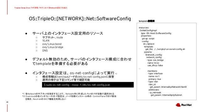 OS::TripleO::[NETWORK]::Net::SoftwareConfig Tripleo Deep Dive: THT詳解: THTにおけるNetwork設定方法(2) ● サーバ上のインタフェース設定用のリソース ○ サブネット*...