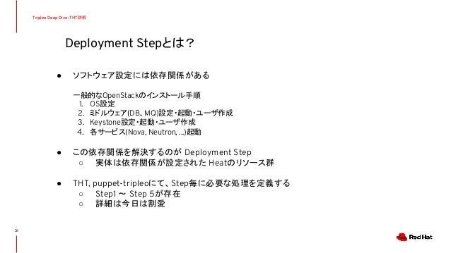 Deployment Stepとは? Tripleo Deep Dive: THT詳解 ● ソフトウェア設定には依存関係がある 一般的なOpenStackのインストール手順 1. OS設定 2. ミドルウェア(DB、MQ)設定・起動・ユーザ作成...