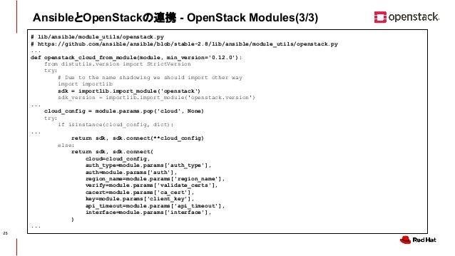 CONFIDENTIAL AnsibleとOpenStackの連携 - OpenStack Modules(3/3) # lib/ansible/module_utils/openstack.py # https://github.com/an...