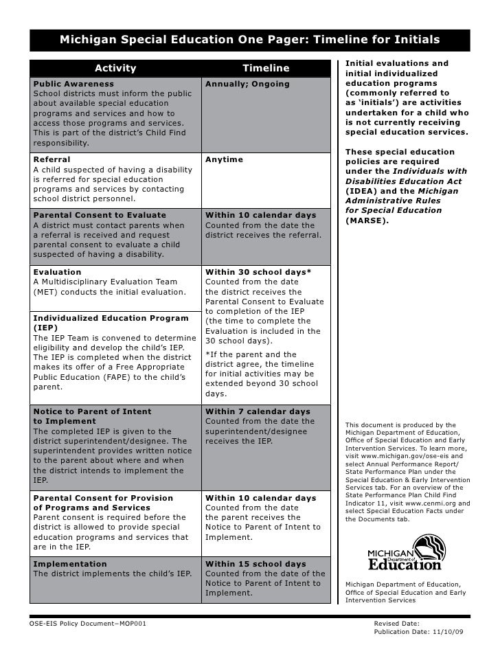 Michigan Special Education One Pager: Timeline for Initials                                                               ...