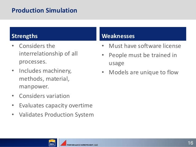 Simulation Modeling and Manual question paper vtu