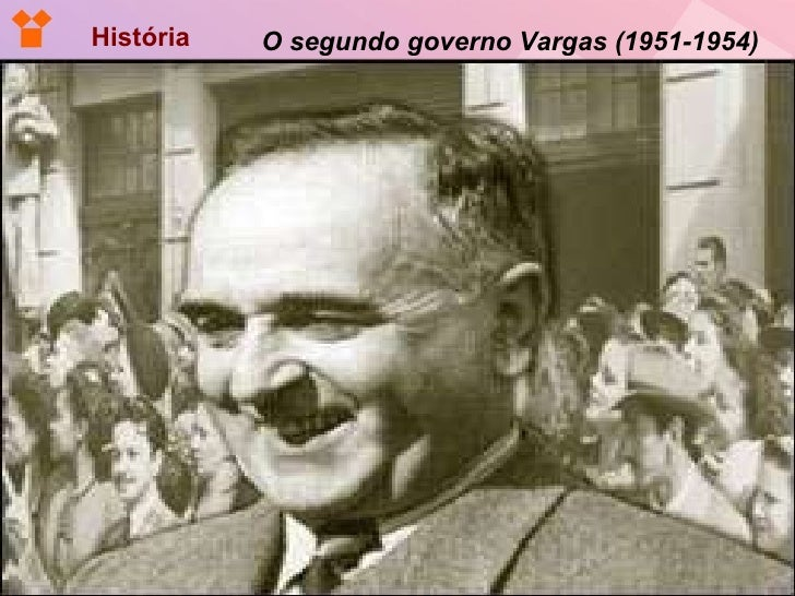 O segundo governo Vargas (1951-1954) História