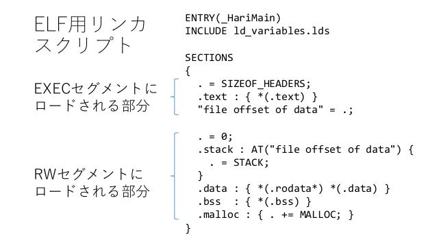 """ELF用リンカ スクリプト ENTRY(_HariMain) INCLUDE ld_variables.lds SECTIONS { . = SIZEOF_HEADERS; .text : { *(.text) } """"file offset o..."""
