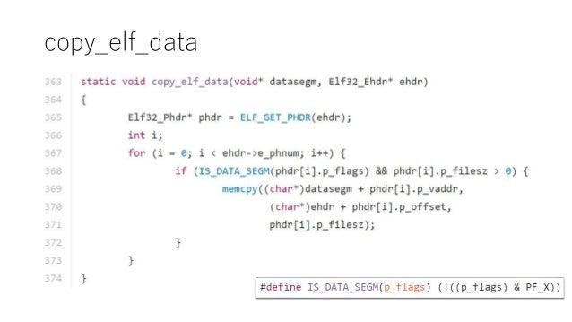 copy_elf_data